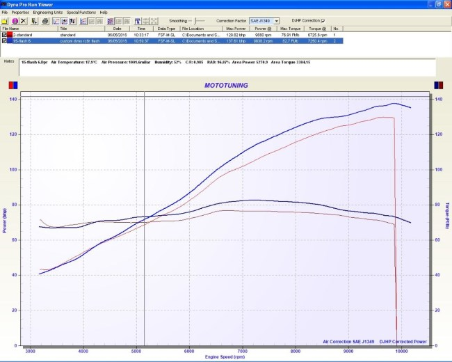 ktm-rc8-tuning-results